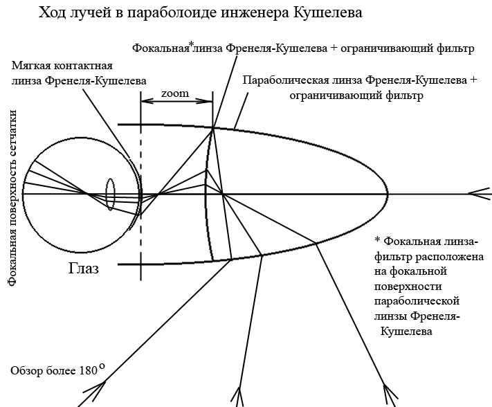 http://nanoworld88.narod.ru/data/118_files/078.png