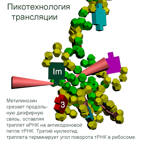 http://nanoworld88.narod.ru/data/240_files/0_4f984_78556da6_L.png