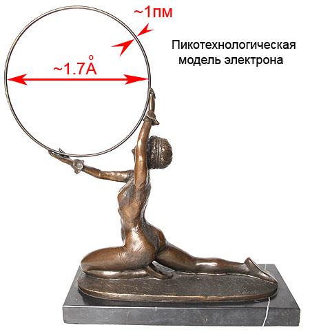 http://nanoworld88.narod.ru/data/278_files/0_b1ec9_623b0fe3_L.png