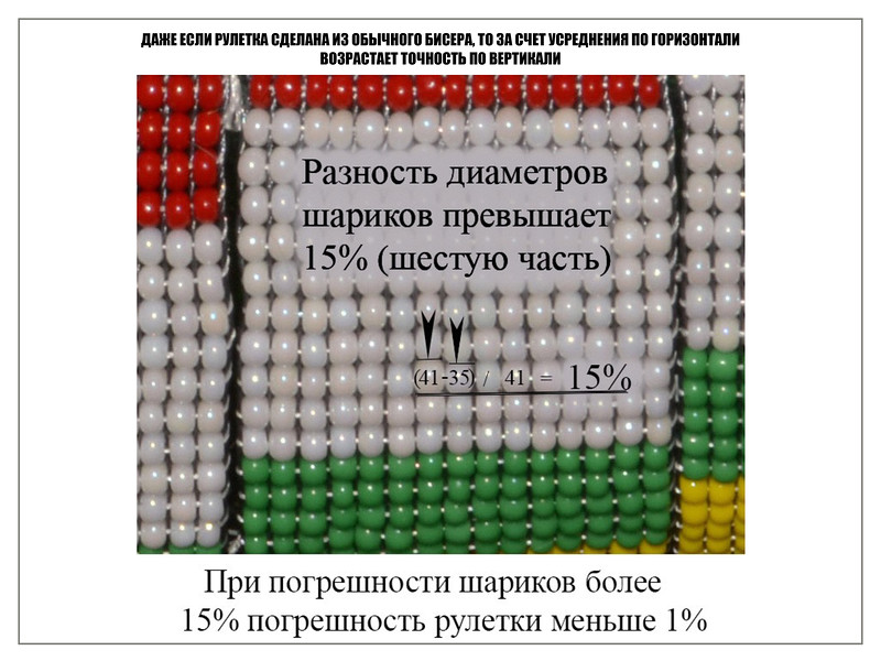 http://nanoworld88.narod.ru/data/502_files/0_135830.jpg
